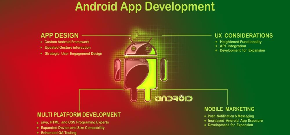On Demand Android Apps Development